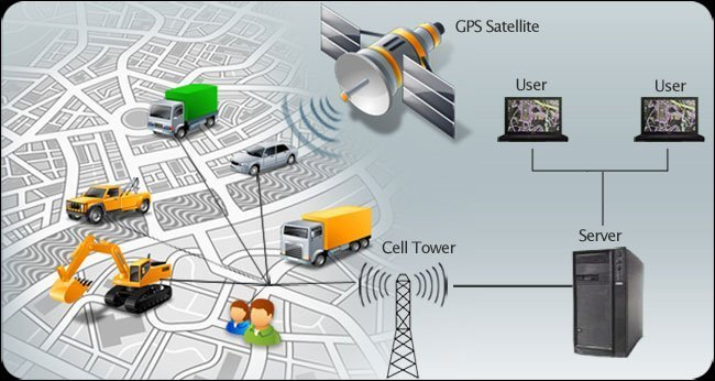 Vehicle Tracking System Black Arrow