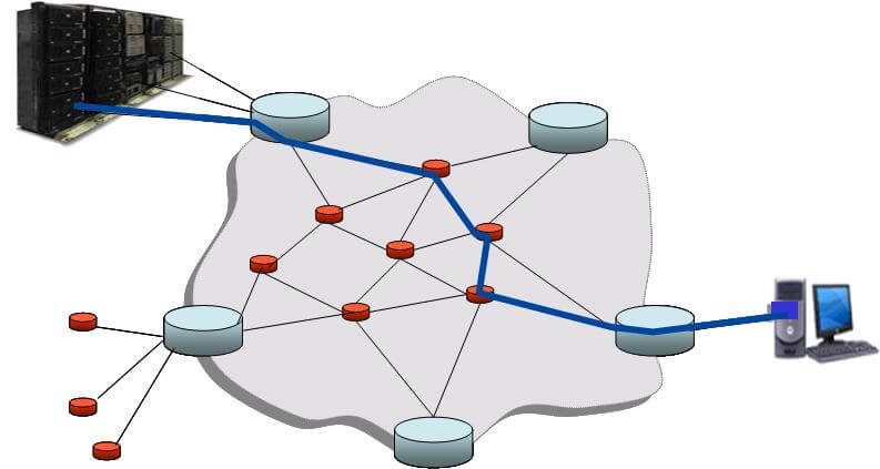 Internetworking - Black Arrow